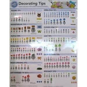 decorating advice free wilton tip chart wilton cake decorating tips chart page 2 wilton cake decorating cake