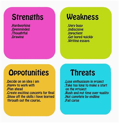 how to talk about strengths and weaknesses during a