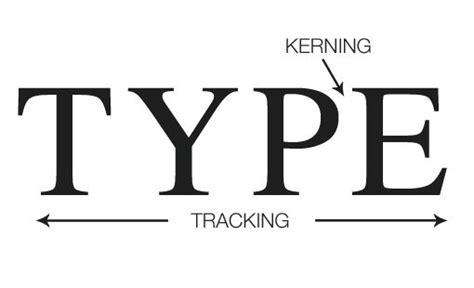 typography kerning 8 simple and useful tips for kerning type design shack