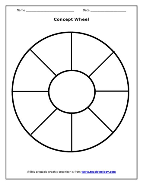 blank wheel of template printable concept wheel blackline masters templates