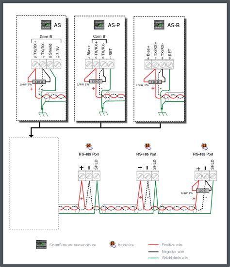bacnet wiring diagram plc wiring diagram edmiracle co