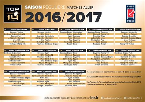 Rugby 7 Calendrier Calendrier Top 14 Le Cab D 233 Butera 224 Lyon Allezbriverugby