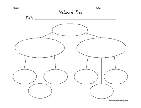 network tree concept map story elements graphic organizer network tree