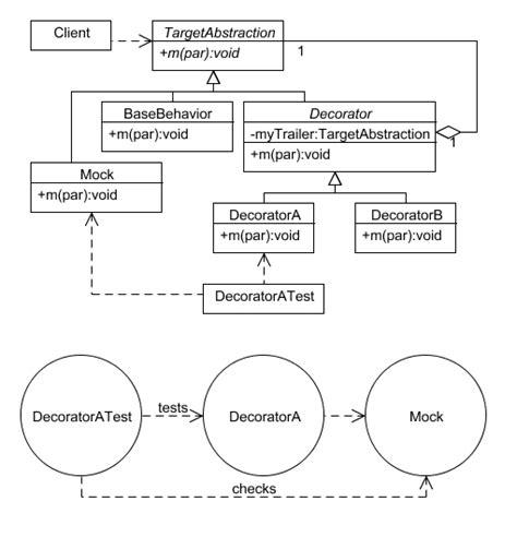 repository pattern group by file decorator 6 jpg pattern repository wiki