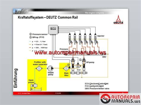keygen autorepairmanuals ws deutz engines workshop manuals 1986 2011 keygen autorepairmanuals ws deutz emr2 service training