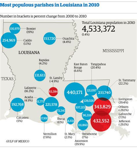 louisiana demographic map new orleans population drops by nearly 30