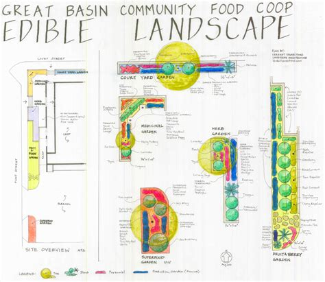 edible landscape feedback requested great basin