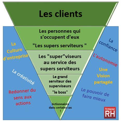 Des Managers Des Vrais Pas Des Mba by Vos Clients Sont Ils R 201 Ellement Importants Pour Vous 3e
