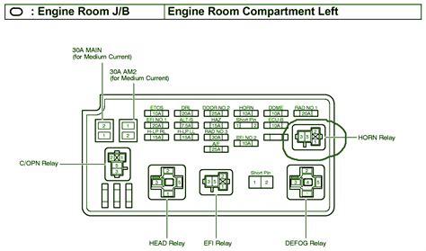 2006 toyota x l e engine fuse box diagram circuit