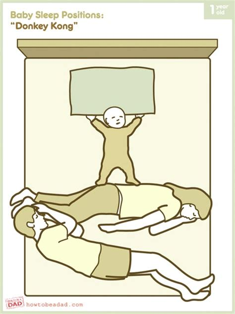 Edge Of Bed Position by Las 10 Posiciones Para Padres