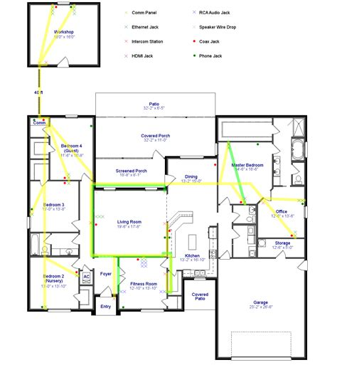 home wiring planning wiring diagram with description