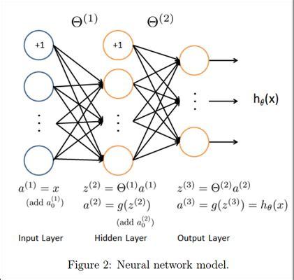 pattern classification using neural networks michael l bernauer