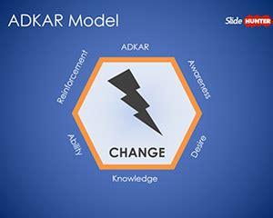 adkar change management powerpoint templates free adkar model powerpoint template free powerpoint