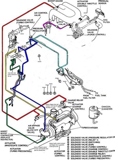vacuum diagramsstock simplified sequential