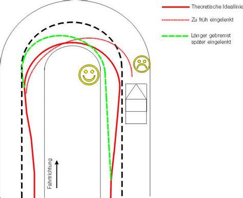 Kurventechnik Motorrad by Richtlinie Beim Befahren Engen Kurven