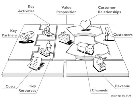 business model canvas zebra management consulting