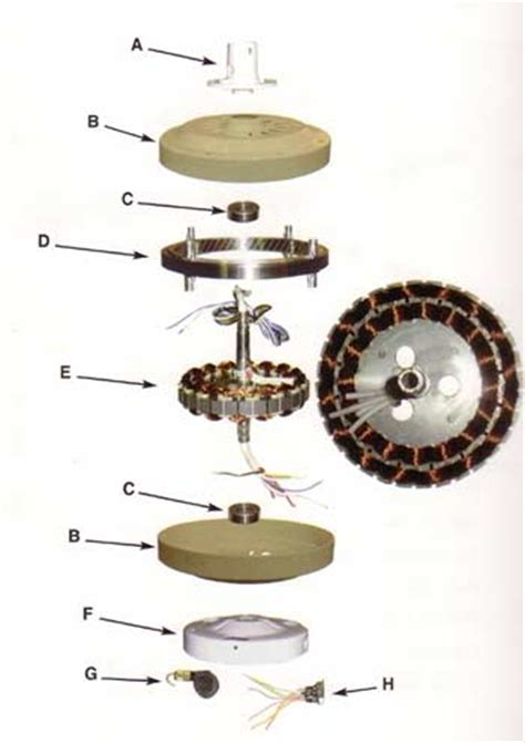 ceiling fan motor repair ceiling fan motor repair wanted imagery