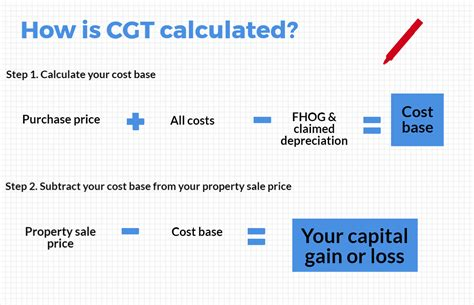 how to avoid capital gains tax when selling property