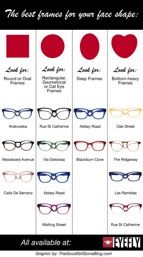 how to choose the right choosing the right frames for your shape