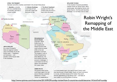 middle east map in 2020 ralph peters geocurrents