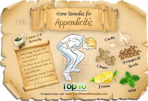 acute appendicitis in children related keywords acute