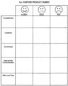 Free Blank Rubric Template Blank Grading Rubric Template Submited Images