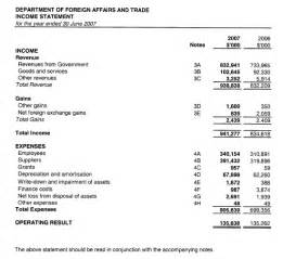 personal statement of affairs template dfat annual report 2006 2007 financial statements