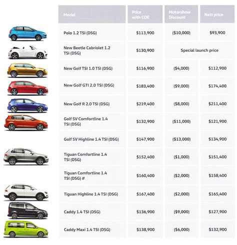 volkswagen vehicles list singapore motorshow 2018 volkswagen price list deals