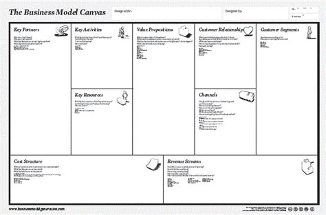 design house business model business model design cayenne consulting