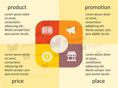 Marketing Mix 4p Template For Powerpoint Prezentr Marketing Ppt Templates