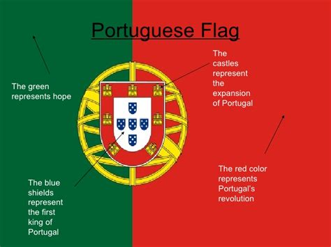 colors in portuguese portugal powerpoint