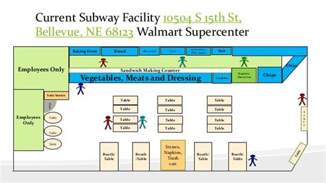 Layout Of Subway Restaurant | subway facility layout