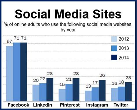 social media site usage 2014 pew research center facebook used by nearly one third of all us seniors