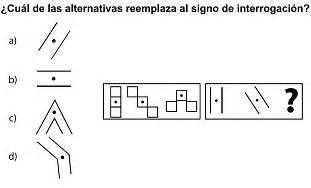 imagenes abstractas test senescyt razonamiento num 233 rico prueba aptitud acad 233 mica