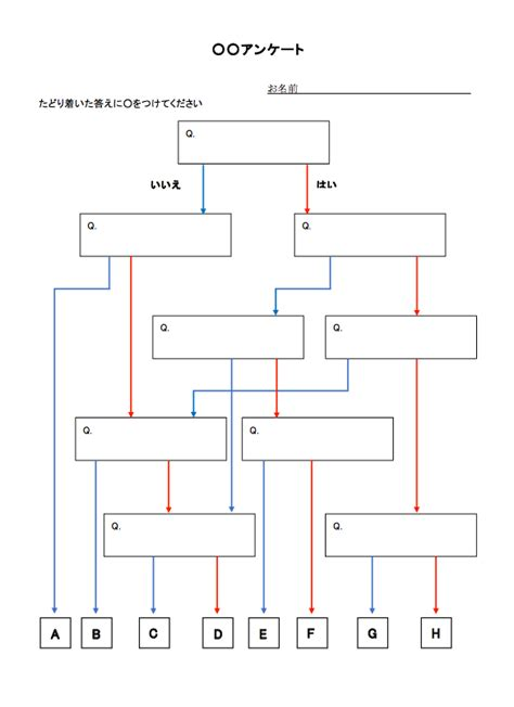 yes no flowchart word アンケート調査の印刷用テンプレート 100人アンケート