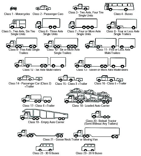 Car Licence Types by 2013 Diesel Truck Comparison Upcomingcarshq