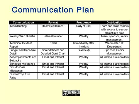 project management communication plan template pictures to