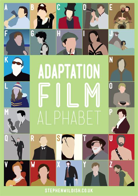 Adaptation film alphabet quizzes your movie adaptation knowledge