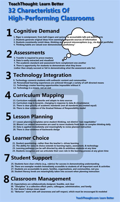 classroom layout meaning 30 features of the 21st century classroom educational