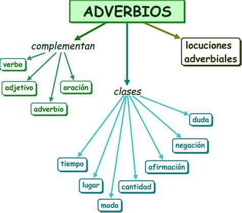 que son imagenes jpg y pdf ejemplos de adverbios