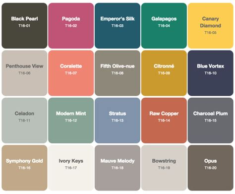 Trend Colors | 2016 paint color forecasts and trends
