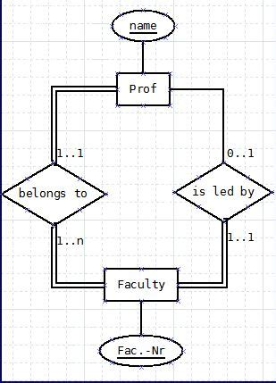 how to convert er diagram into tables convert er diagram to sql sql codedump io