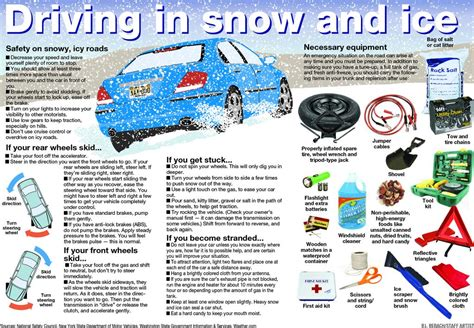 8 Tips On Driving Safe In Snow by Home Larue County Schools