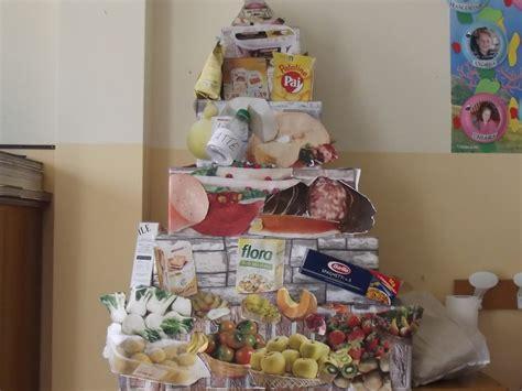progetto educazione alimentare scuola elementare primaria quot san lorenzo maiorano quot comprensivo don milani