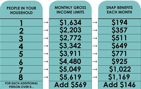 average cost of groceries per month average cost of groceries per month average cost of groceries per month average cost of