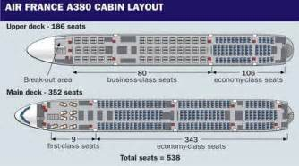 Airbus A380 Floor Plan by Cabin Plan A380 Air France 171 Knowledgeable46ash
