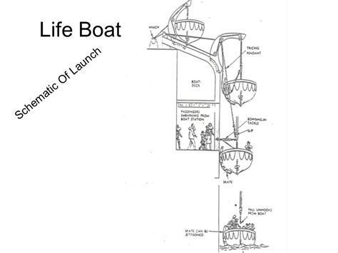 car hoist wiring diagram pdf car just another wiring site
