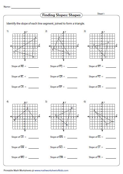 slope worksheet 2 slope worksheets