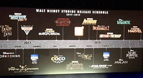 Disney Movie Schedule 2017 | disney highlights upcoming movie schedule at cinemacon 2017