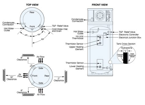 heat parts diagram home remodeling and renovation ideas